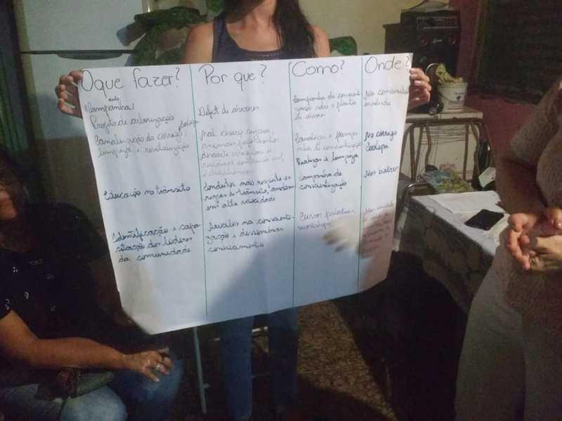 Cartaz contendo as reivindicações dos moradores dos Bairros Cidade Industrial e Alto Bela Vista