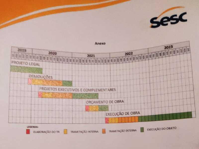 Cronograma por parte do SESC para a execução da obra em São Sebastião do Paraíso