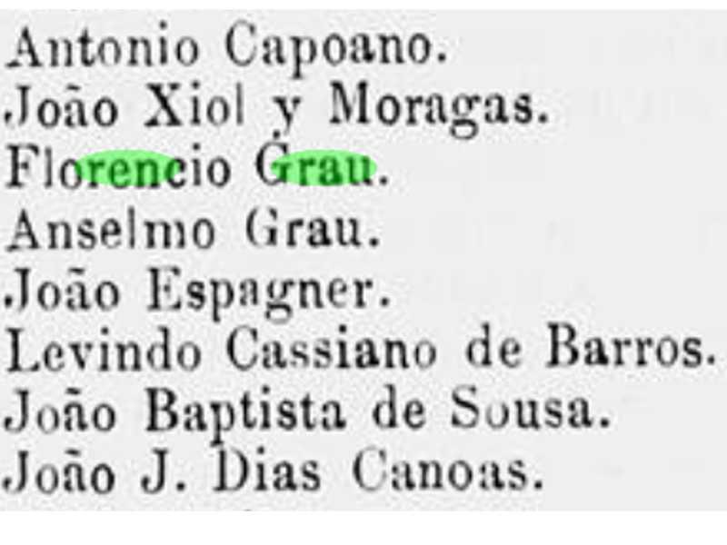 Pedreiros e construtores de São Sebastião do Paraíso, conforme relação publicada no Almanaque Laemmert do Rio de Janeiro para o ano de 1911
