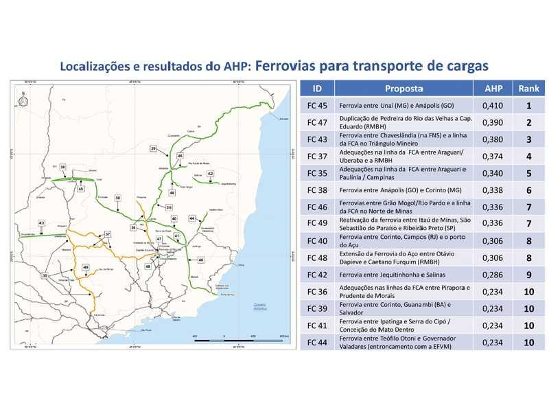 Governo de Minas apresenta rotas que podem ser priorizadas no programa de retomada das ferrovias